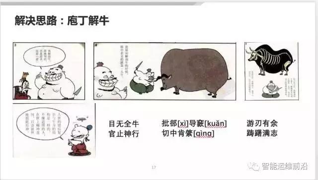 清华裴丹:AIOps落地路线图
