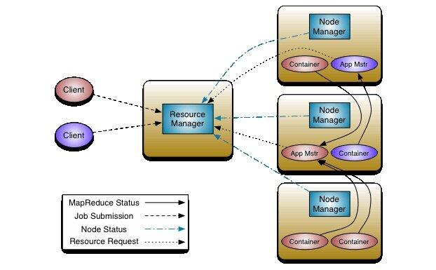 基于Flink的超大规模在线实时反欺诈系统的建设与实践