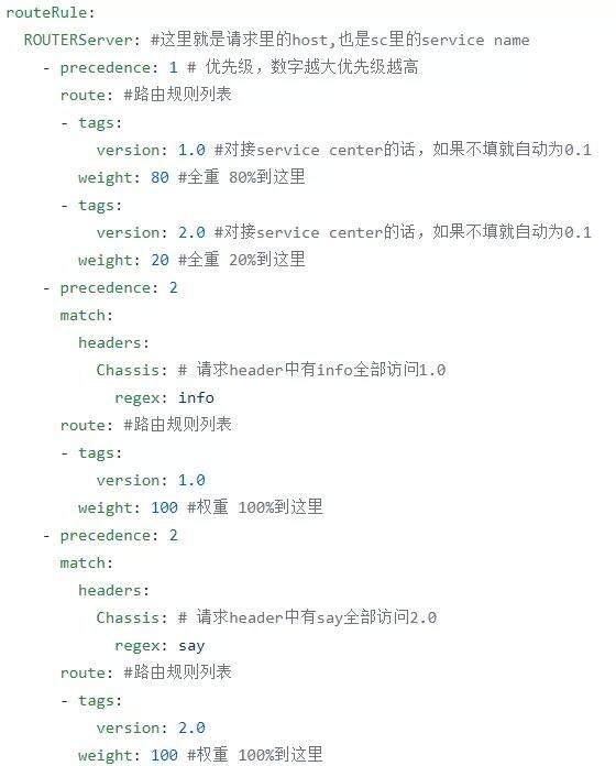 Go语言分布式系统配置管理实践--go archaius