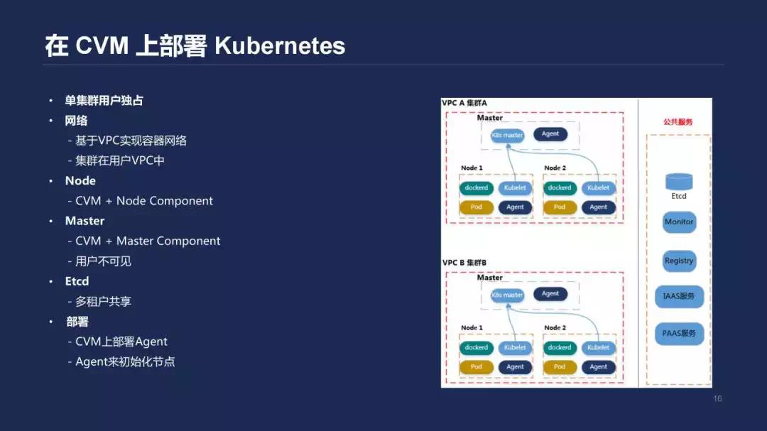 超详细的腾讯云 Kubernetes 一键部署实践