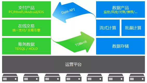 """移动支付助力产业升级,腾讯云""""米大师""""全面开放"""