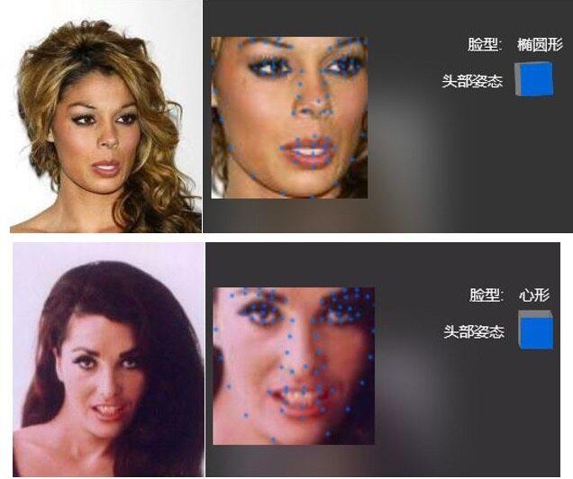 人脸脸型分类研究现状