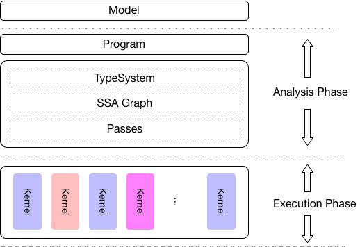 百度发布全新端侧推理引擎Paddle Lite,支持华为NPU在线编译
