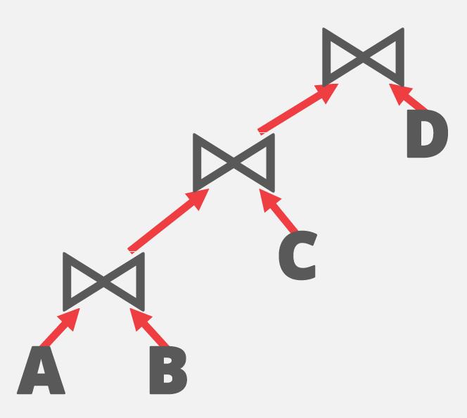 数据库内核杂谈(八):数据库优化器(下)