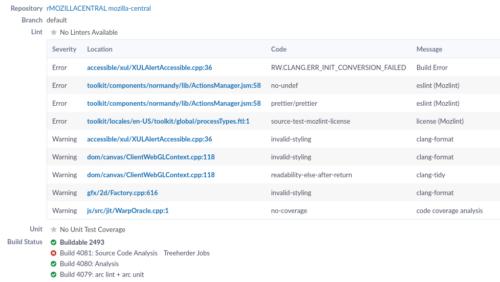 面对2100万行代码,Mozilla工程师如何保证Firefox的代码质量?