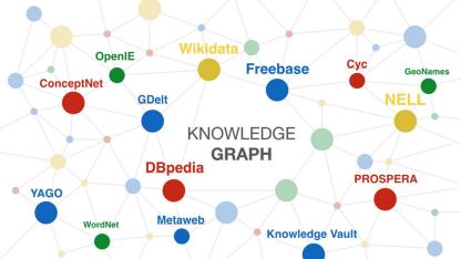 信息抽取在知识图谱构建中的实践与应用