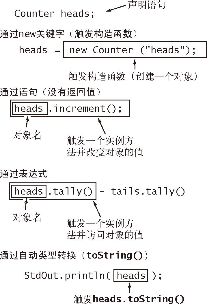 算法(4th ed)(73):基础——数据抽象 4.1.6