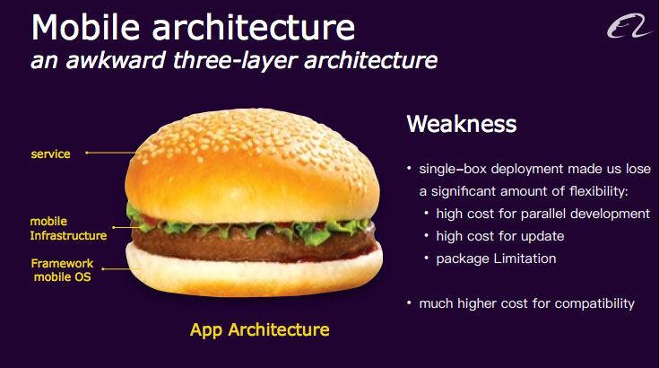 QCon旧金山演讲总结:阿里无线技术架构演进