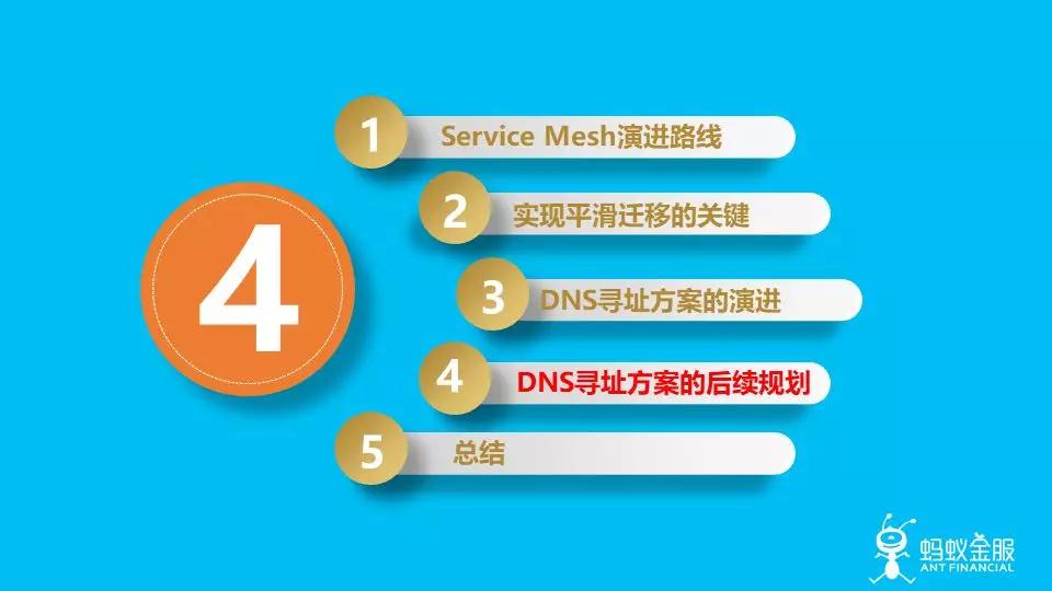 蚂蚁金服 Service Mesh 渐进式迁移方案|Service Mesh Meetup 实录
