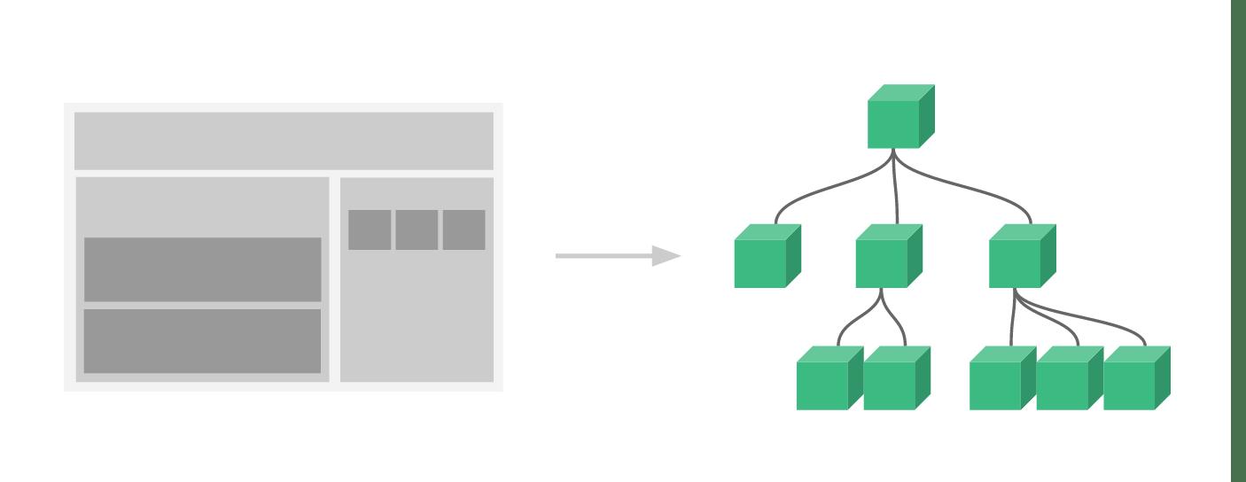 Vue组件库工程探索与实践之构建工具