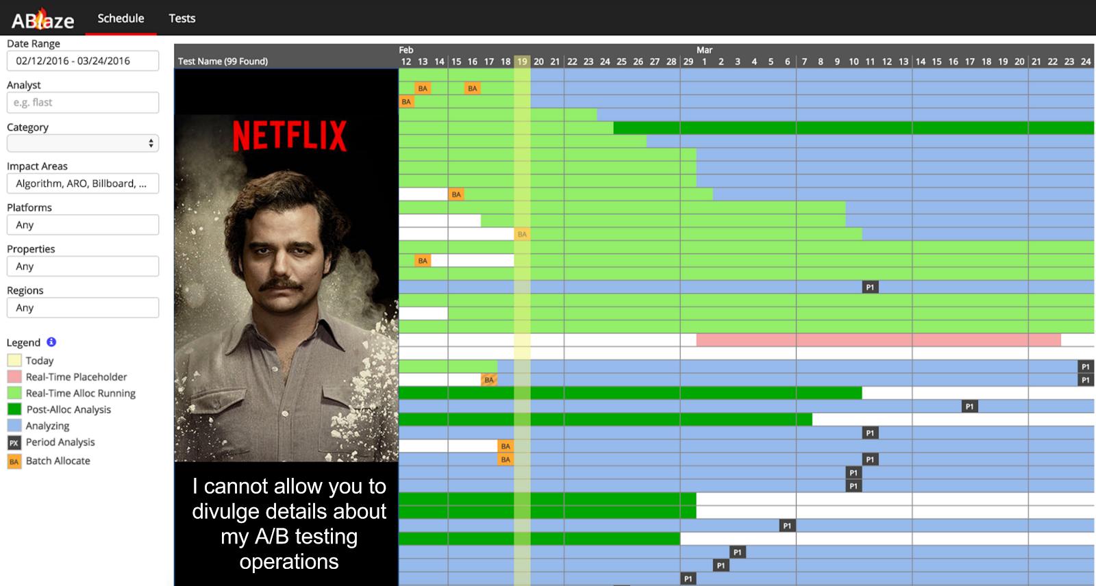 Netflix的实验平台探秘——A/B测试