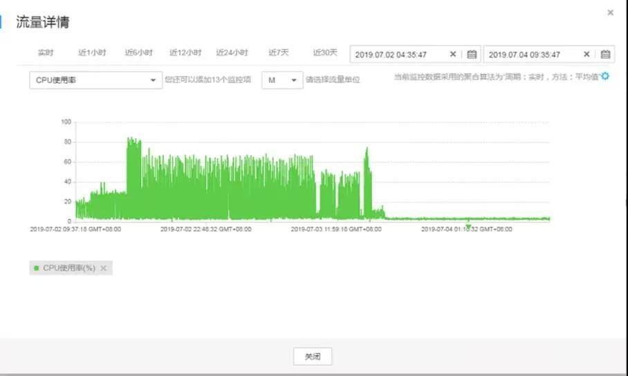 华为云RDS多维度定位分析,让数据运维不再繁重