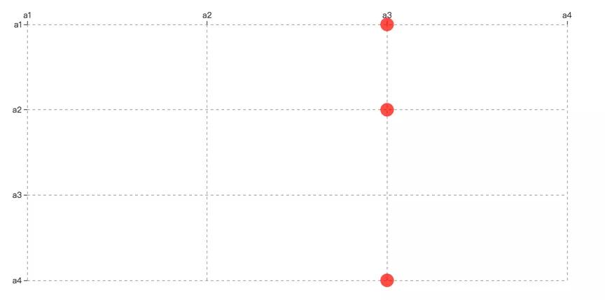 运维可视化 | 漫谈内网连通性可视化
