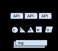 eBay开源分布式知识图谱存储Beam,支持类SPARQL查询
