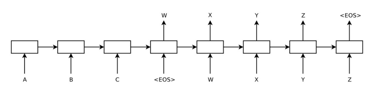 颠覆传统的电商智能助理-阿里小蜜技术揭秘