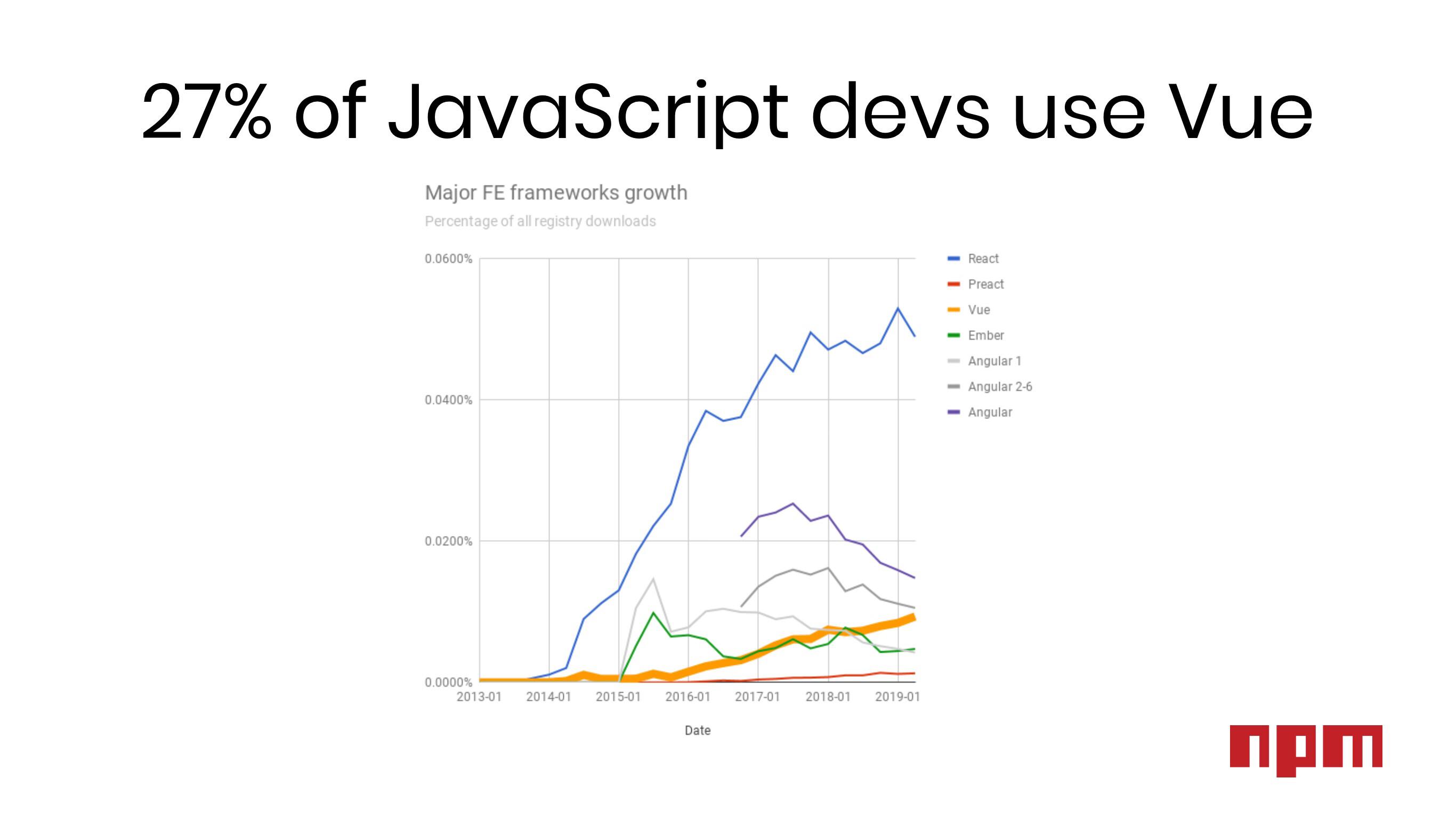逃离JavaScript,TypeScript成新宠