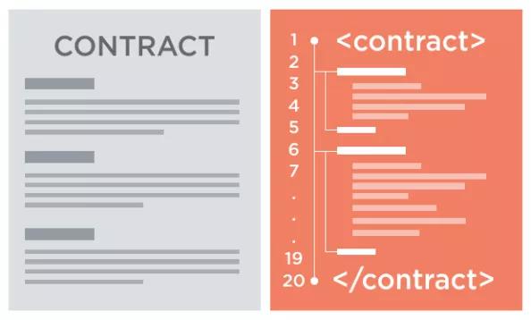 一篇文章让你了解什么是智能合约