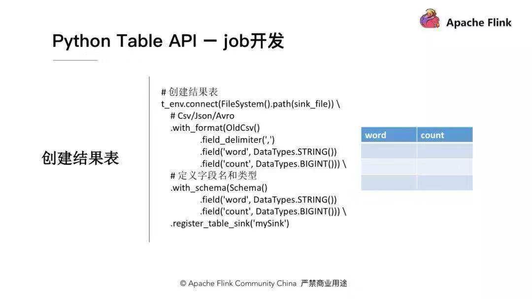 如何在 Apache Flink 中使用 Python API?