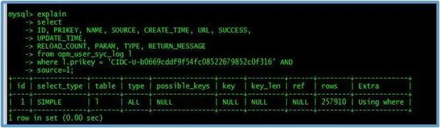 MySQL DBA必读:万字归总表设计与SQL编写技巧