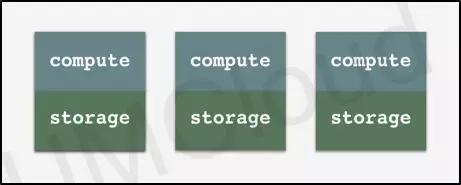 UMStor Hadapter - 大数据与对象存储的柳暗花明
