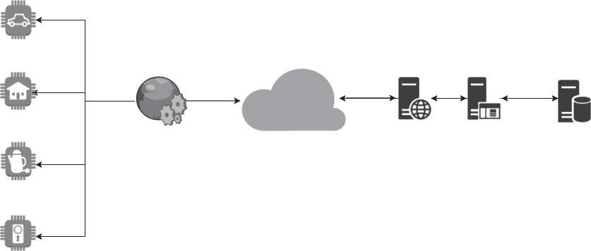 物联网渗透测试(六):IoT 设备威胁建模剖析