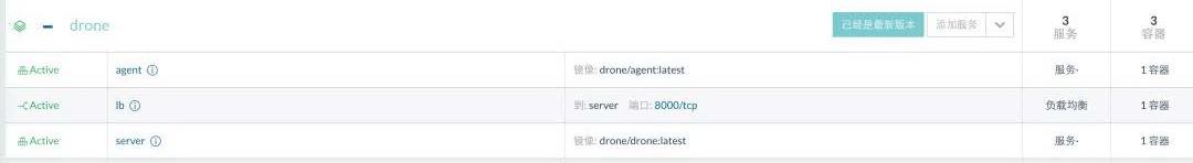 iHealth基于Docker的DevOps CI/CD实践
