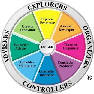 敏捷团队:平衡领导力与自我管理