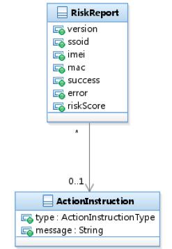 在线支付之风控系统架构选型