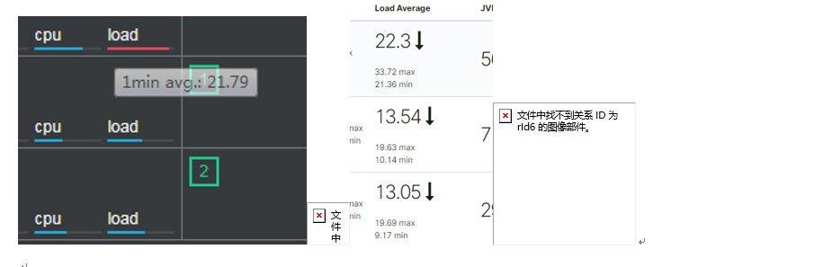 提升elasticsearch写入速度的案例分享