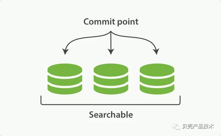 ElasticSearch存储原理解析(下)