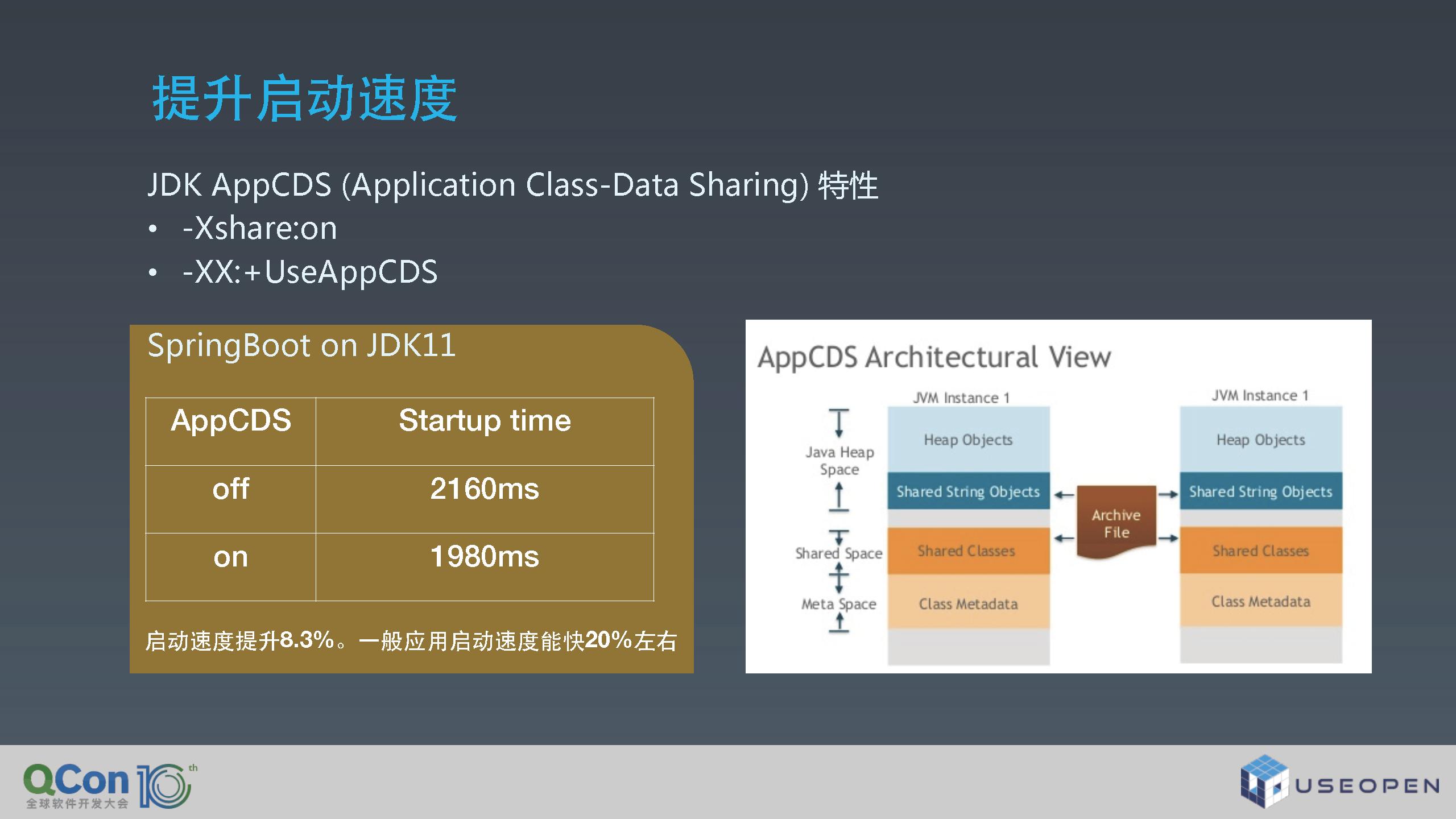 Java 容器化部署--从应用服务器到云原生