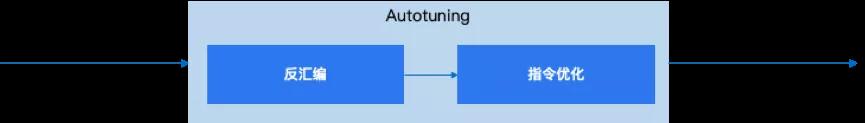 滴滴机器学习平台架构演进