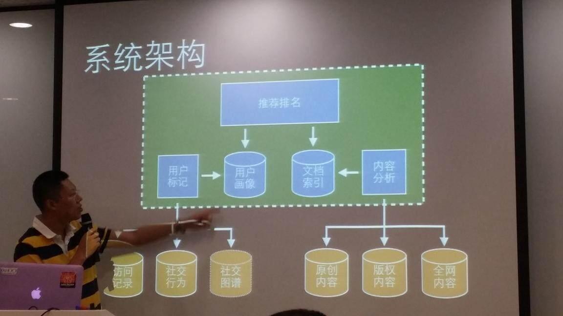 雅虎个性化推荐引擎的工程实践