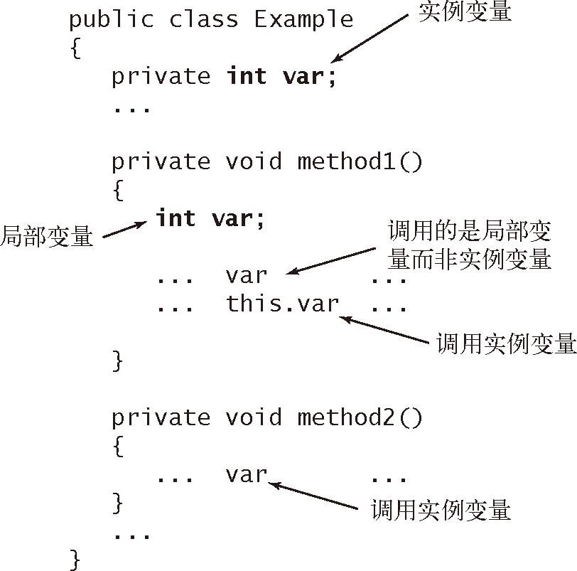 算法(4th ed)(89):基础——数据抽象 4.3.4