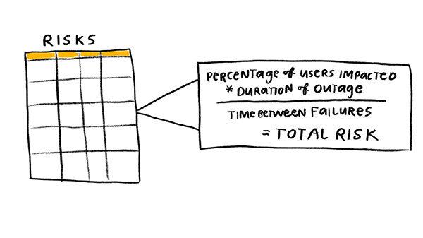 通过卓越生产实现复杂系统中的可持续运营