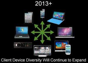 多设备企业环境下的C++