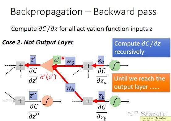 李宏毅视频学习:BP算法