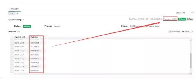 实践:在运维大数据这事上,Apache Kylin比ELK更擅长?