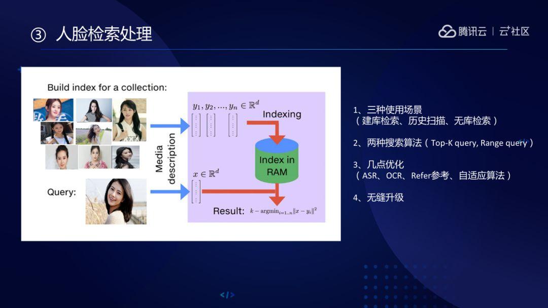 腾讯云音视频AI技术落地实践全解析