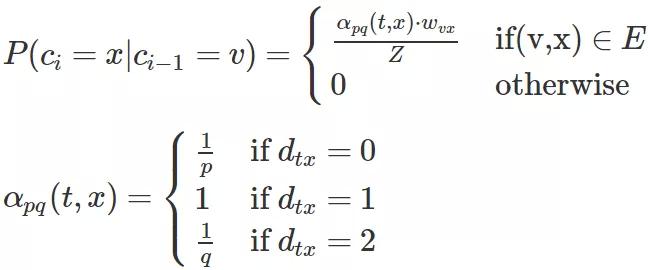 金融风控反欺诈之图算法