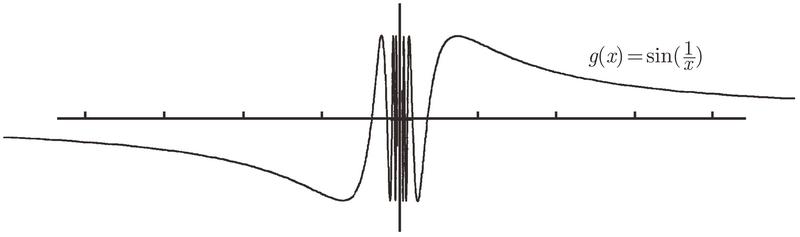 普林斯顿微积分读本(修订版)(24):极限导论 3.4