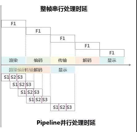 华为云鲲鹏云手机何以公有云业界独家
