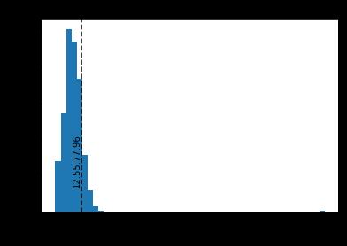 网络安全之数据分析 101:数据外泄的检测