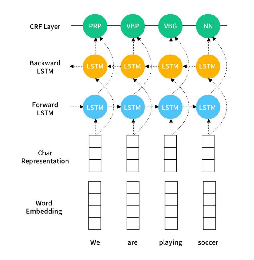WPS智能辅助写作平台架构实践分享