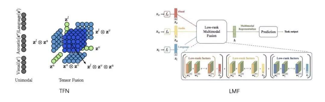 让机器读懂视频:亿级淘宝视频背后的多模态AI算法揭秘(三)