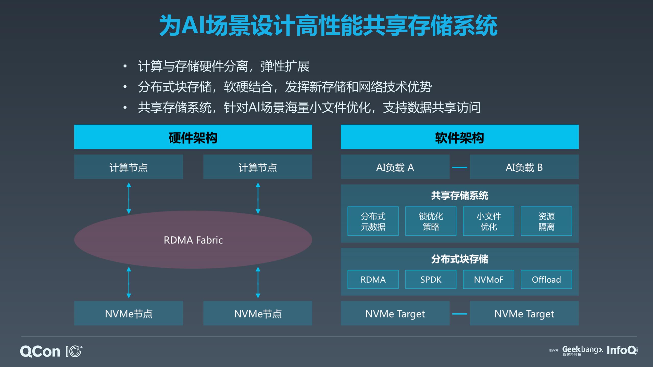 百度副总裁侯震宇:面向AI的基础架构建设