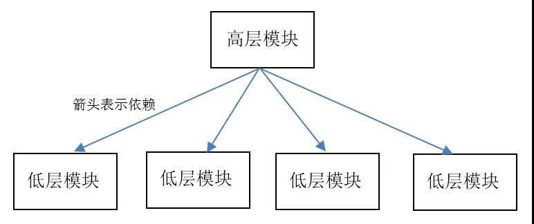 给前端介绍对象啦!(TypeScript版)(三)