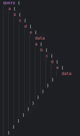 GraphQL-BFF:微服务背景下的前后端数据交互方案