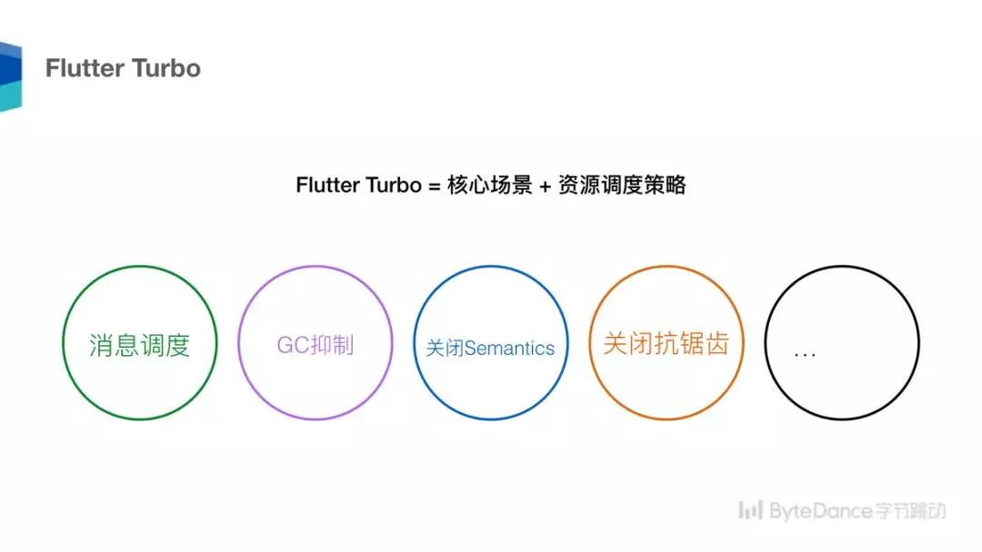 字节跳动Flutter架构实践