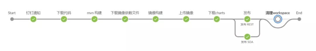 乐心医疗的Kubernetes云平台建设实践